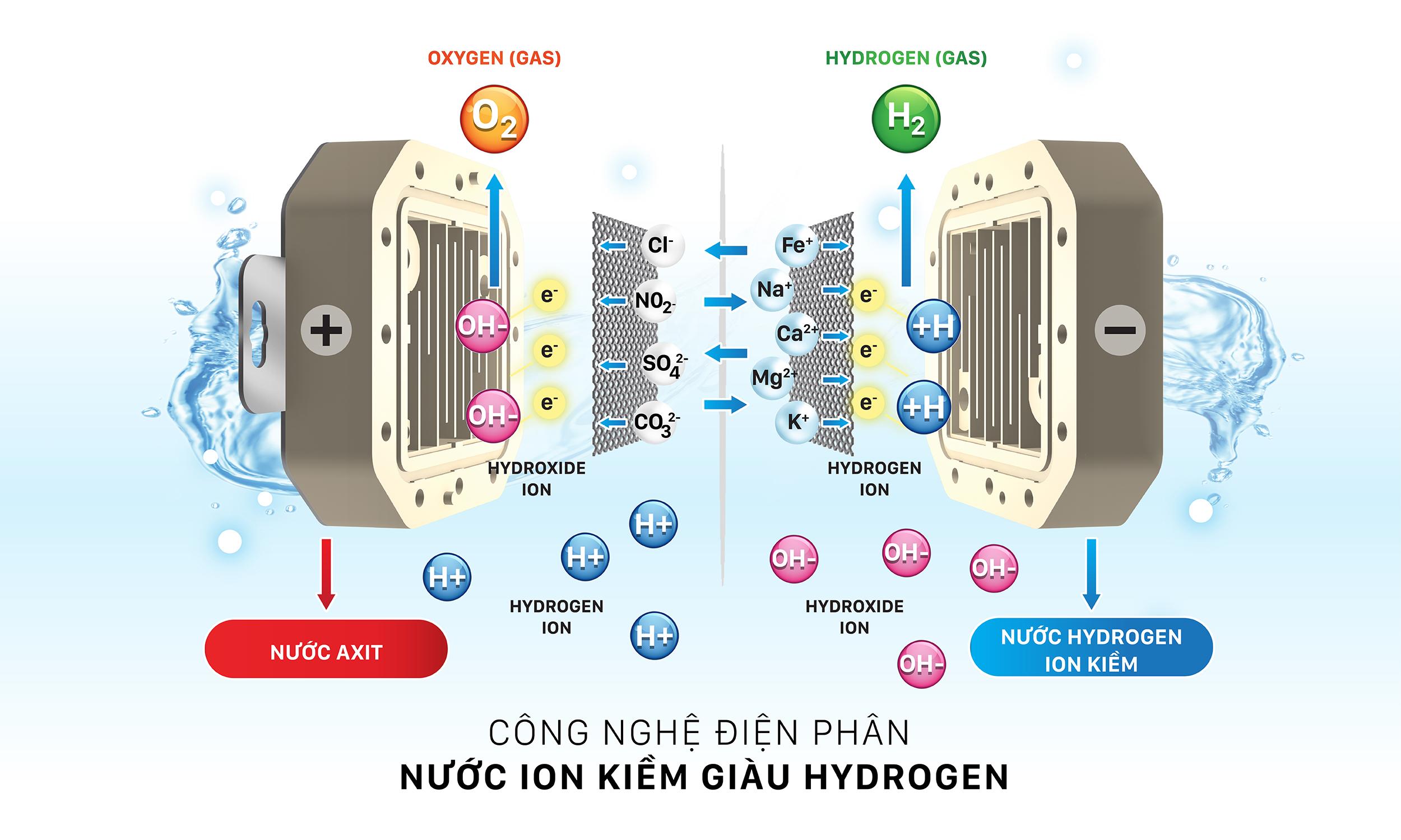 Máy lọc nước ion kiềm mang nước tốt cho sức khỏe người Việt   Kinh tế   Báo điện tử Tiền Phong