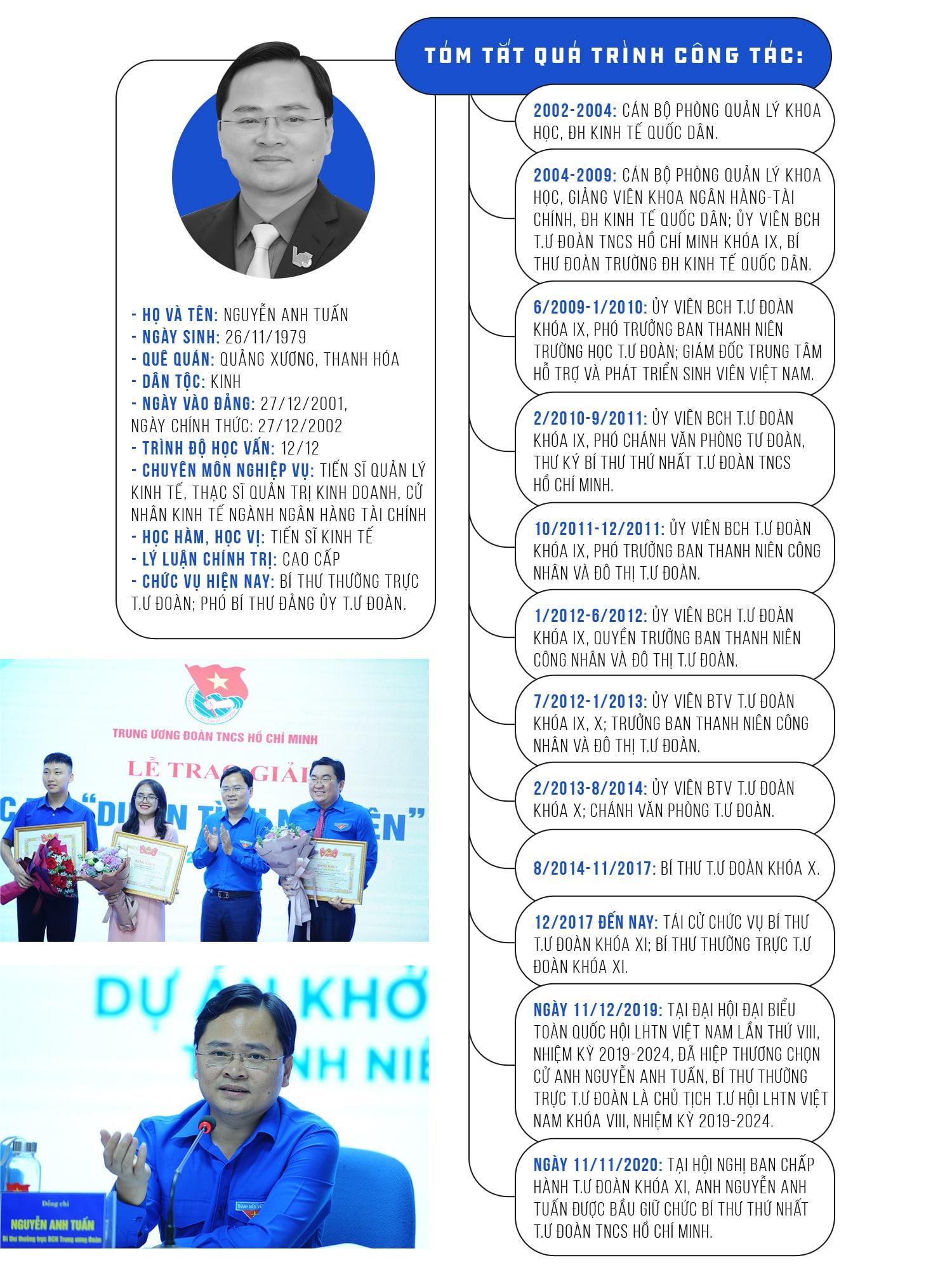 Anh Nguyễn Anh Tuấn được bầu giữ chức Bí thư thứ nhất T.Ư Đoàn TNCS Hồ Chí Minh  - ảnh 2