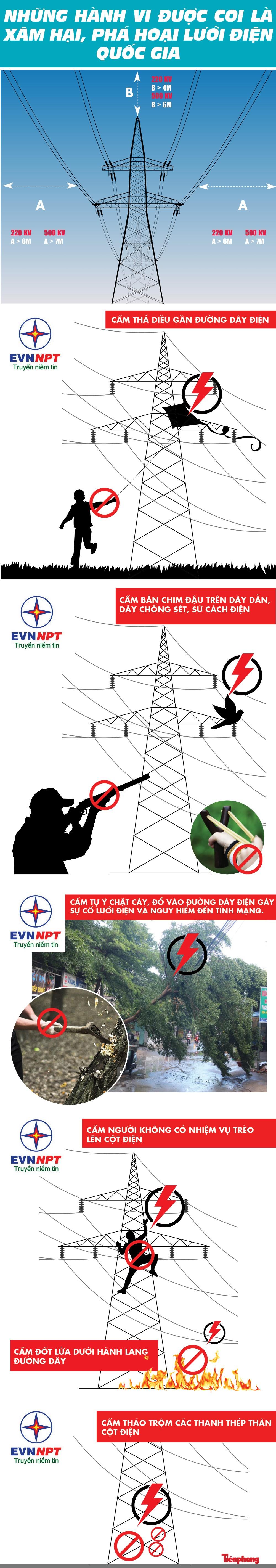Vi phạm hành lang an toàn lưới điện: Có thể bị khởi tố hình sự ảnh 1
