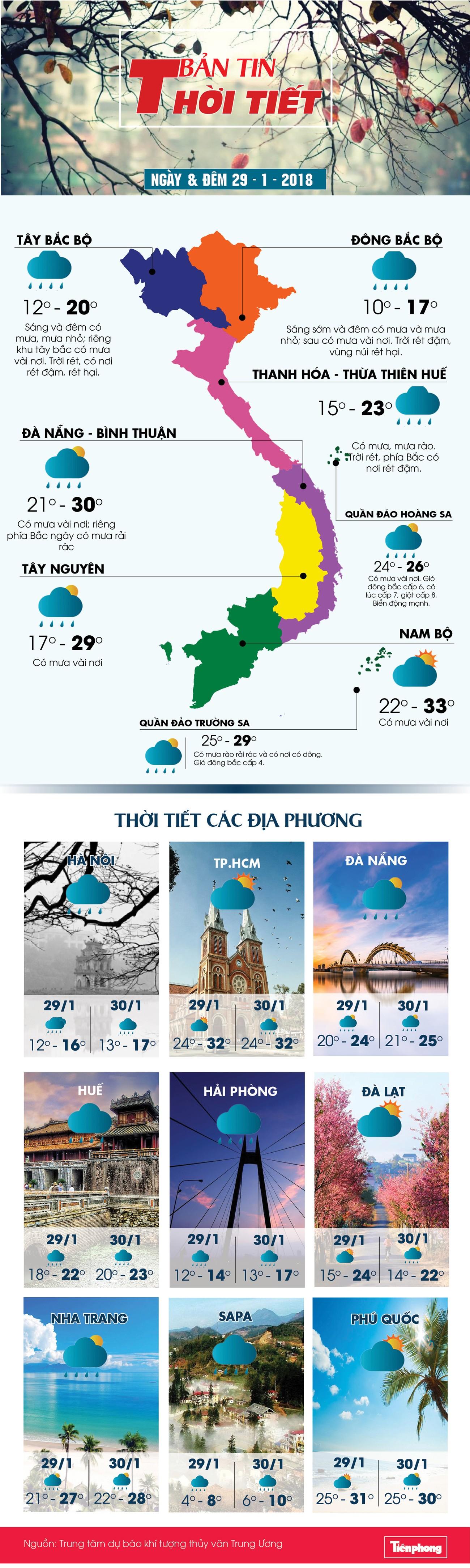 Bắc Bộ chìm trong mưa rét, có nơi dưới 5 độ C ảnh 1