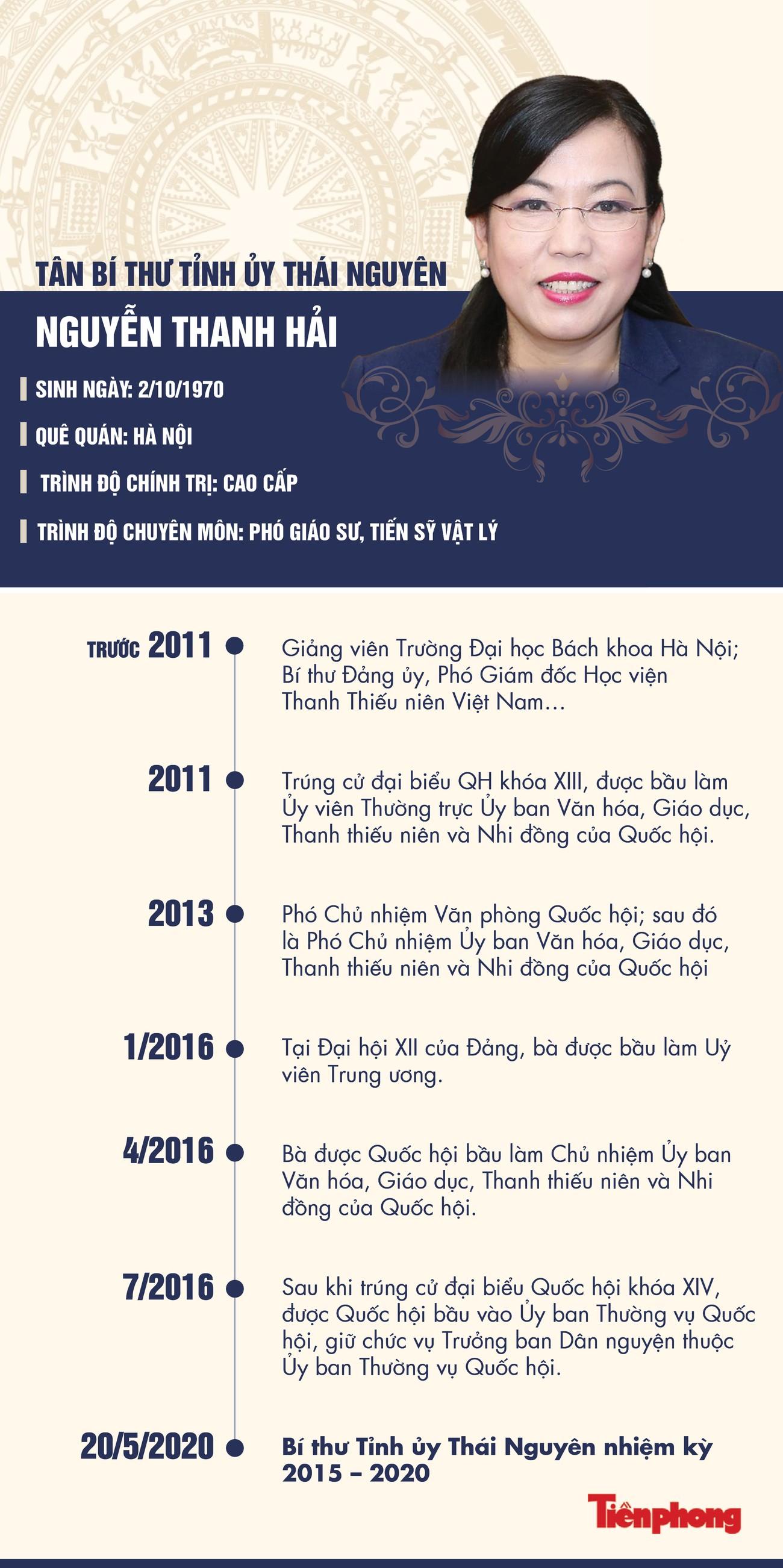 Chân dung tân Bí thư Tỉnh uỷ Thái Nguyên Nguyễn Thanh Hải ảnh 1