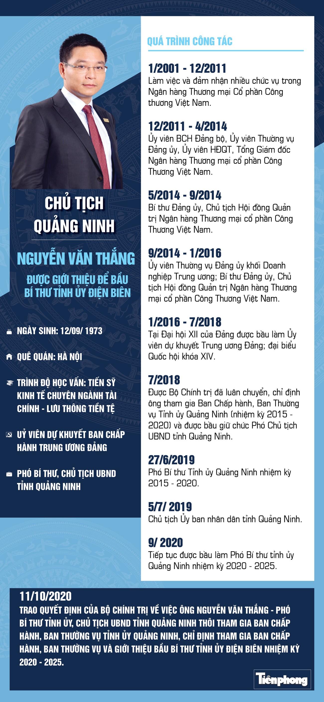 Chủ tịch Quảng Ninh được giới thiệu để bầu Bí thư Tỉnh ủy Điện Biên ảnh 1