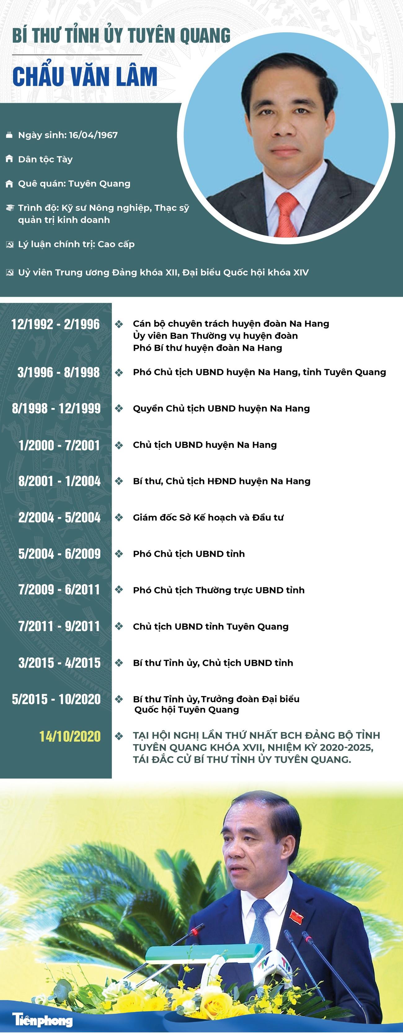 Chân dung Bí thư Tỉnh ủy Tuyên Quang Chẩu Văn Lâm ảnh 1