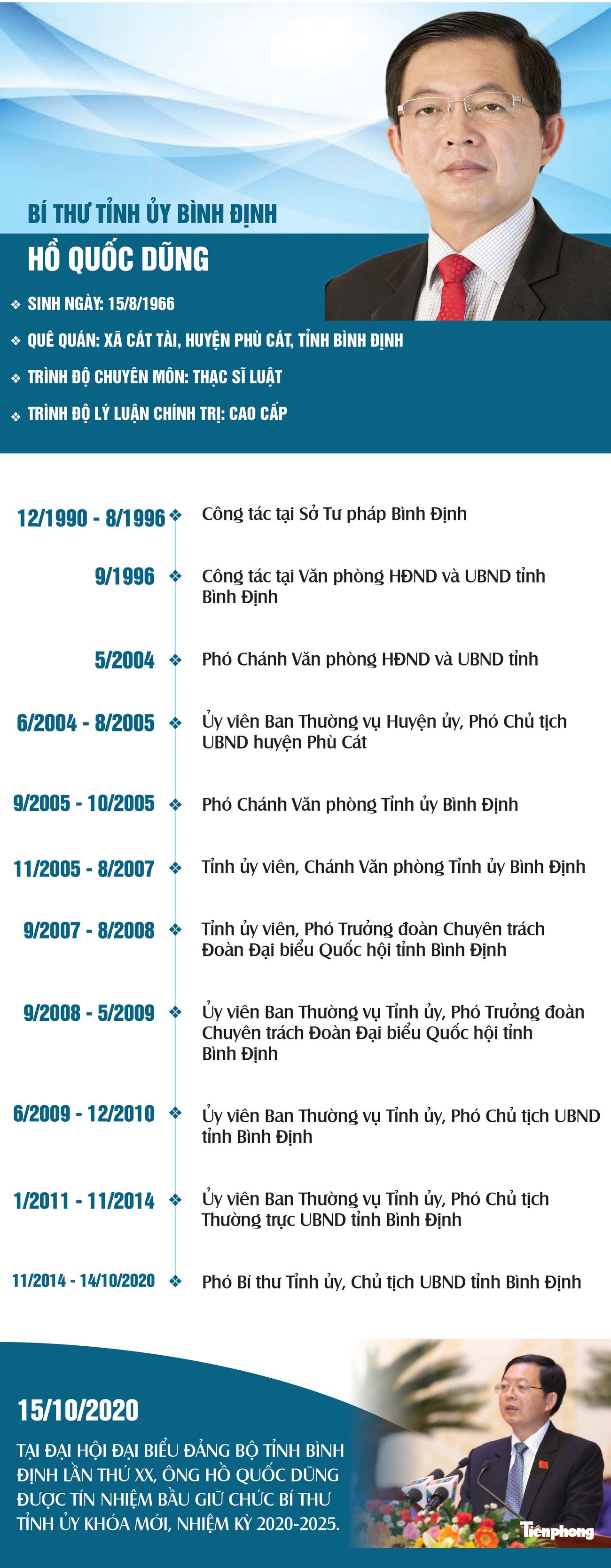 Bí thư Tỉnh ủy Bình Định Hồ Quốc Dũng ảnh 1