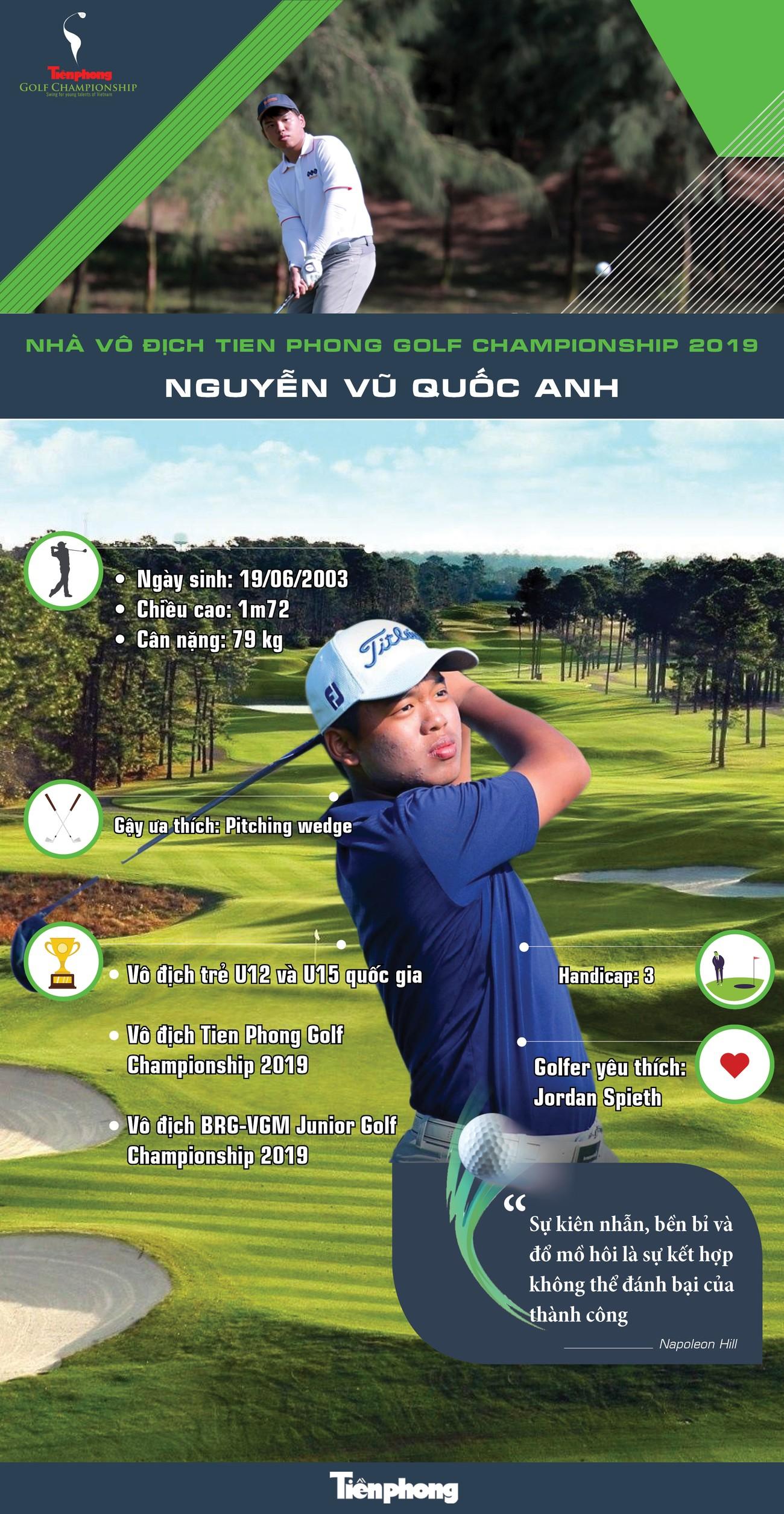 Nhà vô địch Tiền Phong Golf Championship 2019 Nguyễn Vũ Quốc Anh ảnh 1