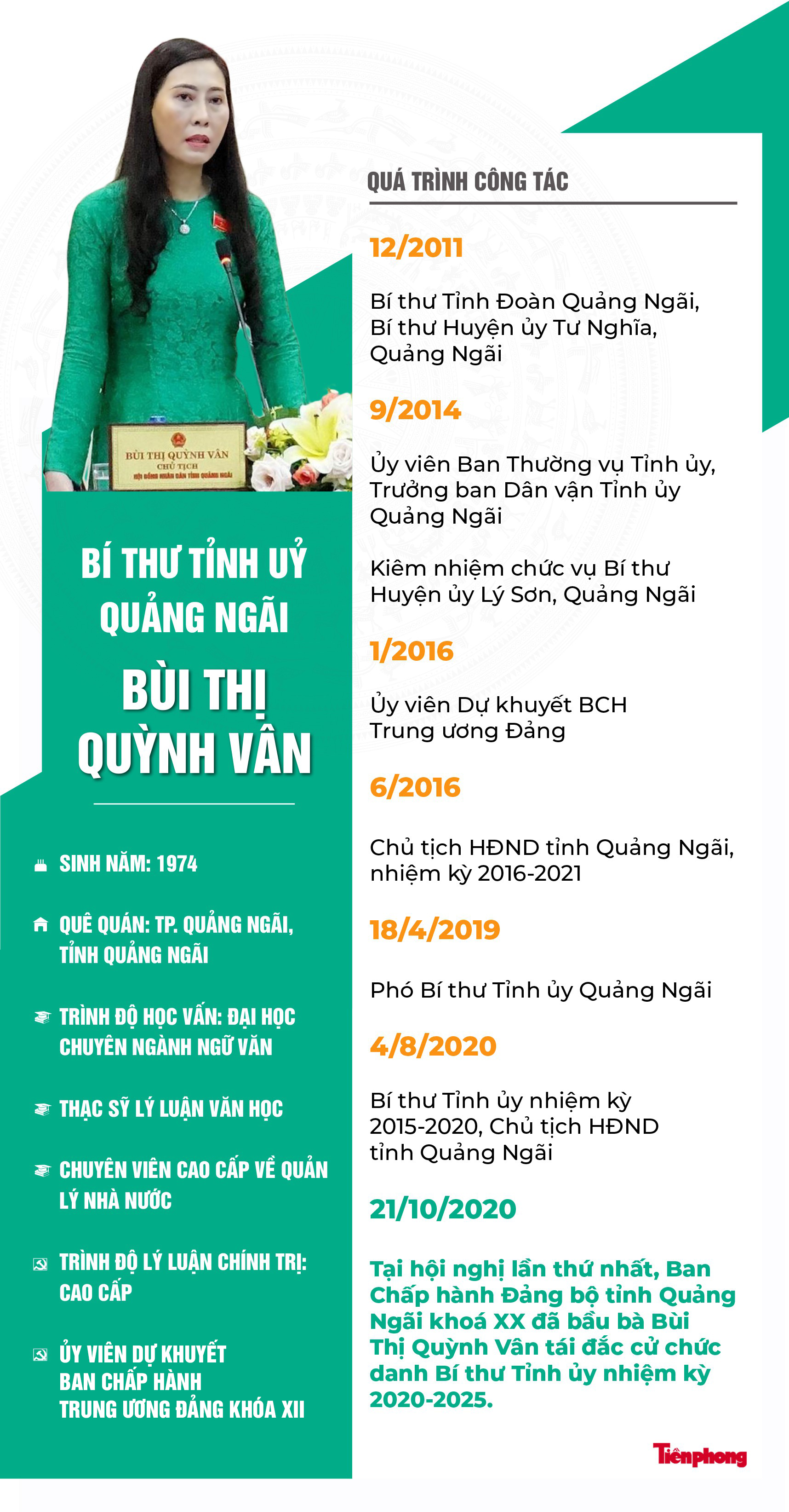 Chân dung Bí thư Tỉnh ủy Quảng Ngãi Bùi Thị Quỳnh Vân ảnh 1