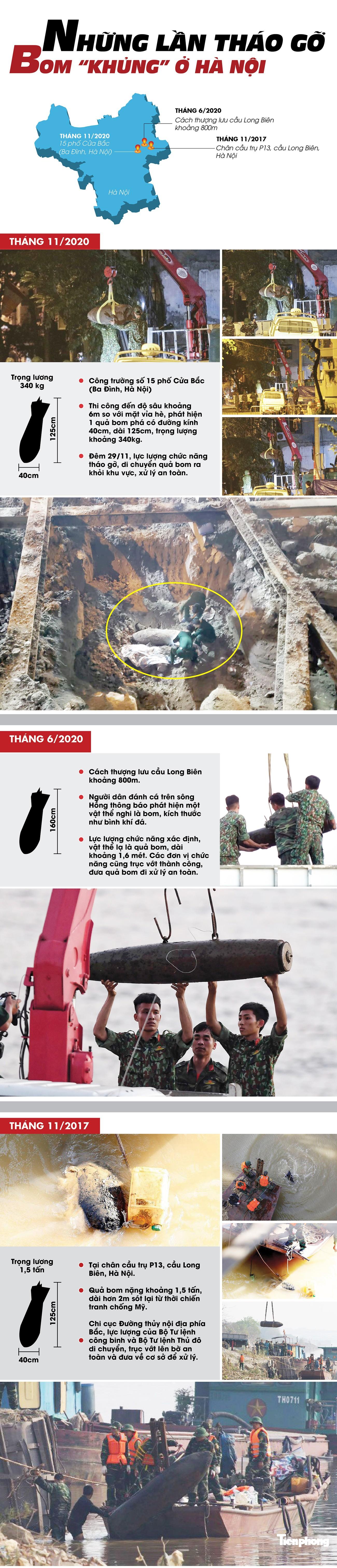 Ba lần tháo gỡ bom 'khủng' ở Hà Nội ảnh 1