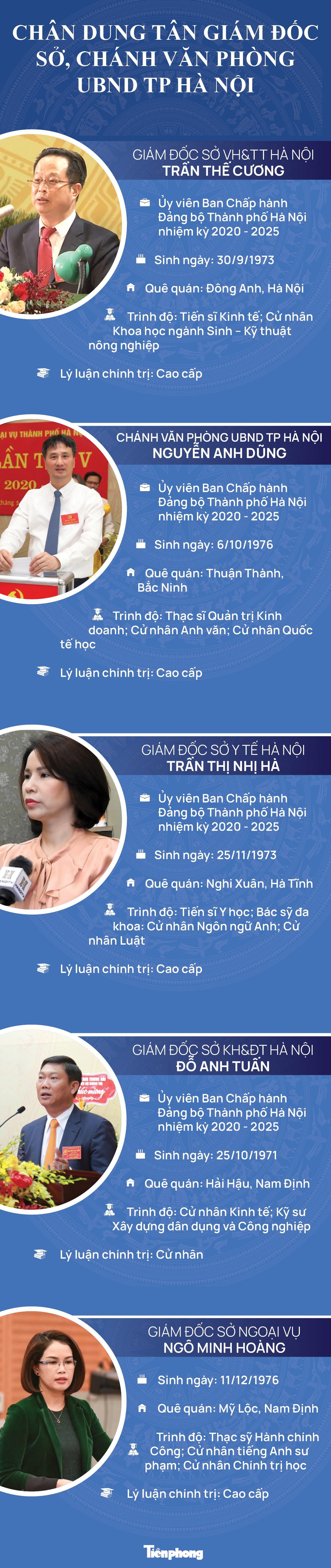 Chân dung tân Giám đốc Sở, Chánh văn phòng UBND TP Hà Nội ảnh 1