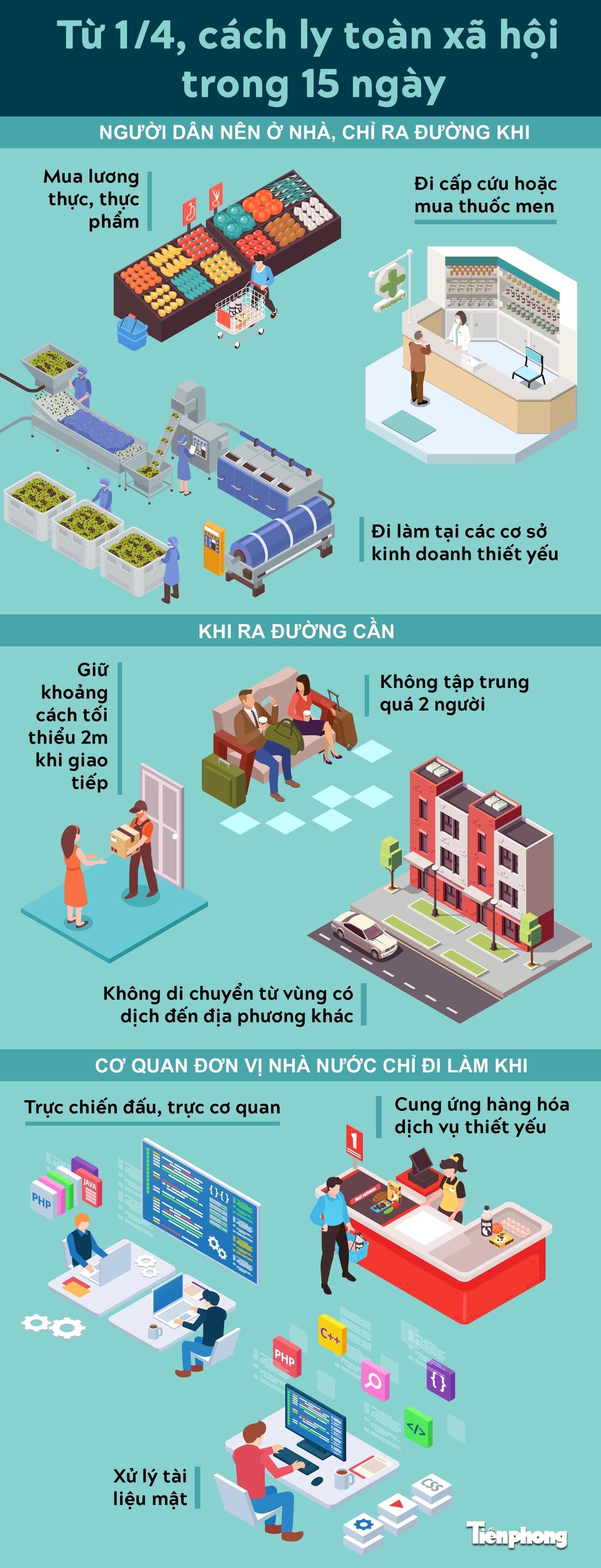 Việt Nam 'cách ly toàn xã hội' trong 15 ngày ảnh 1