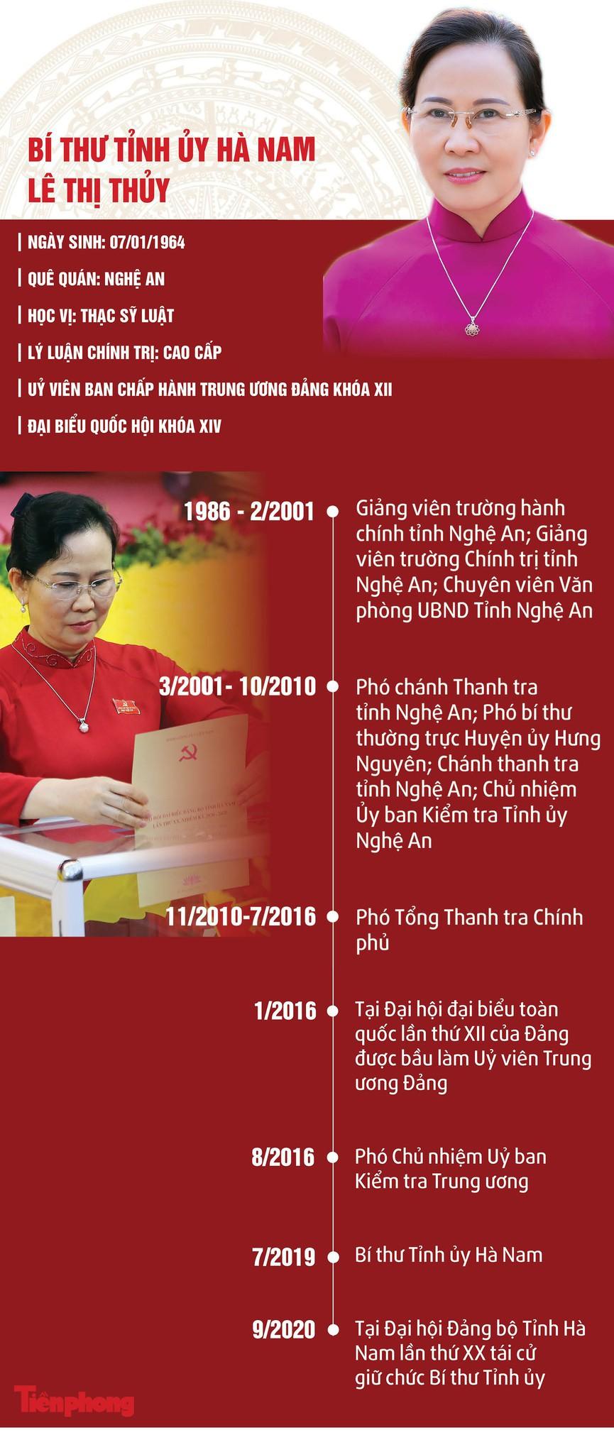 Chân dung Bí thư Tỉnh ủy Hà Nam Lê Thị Thủy ảnh 1