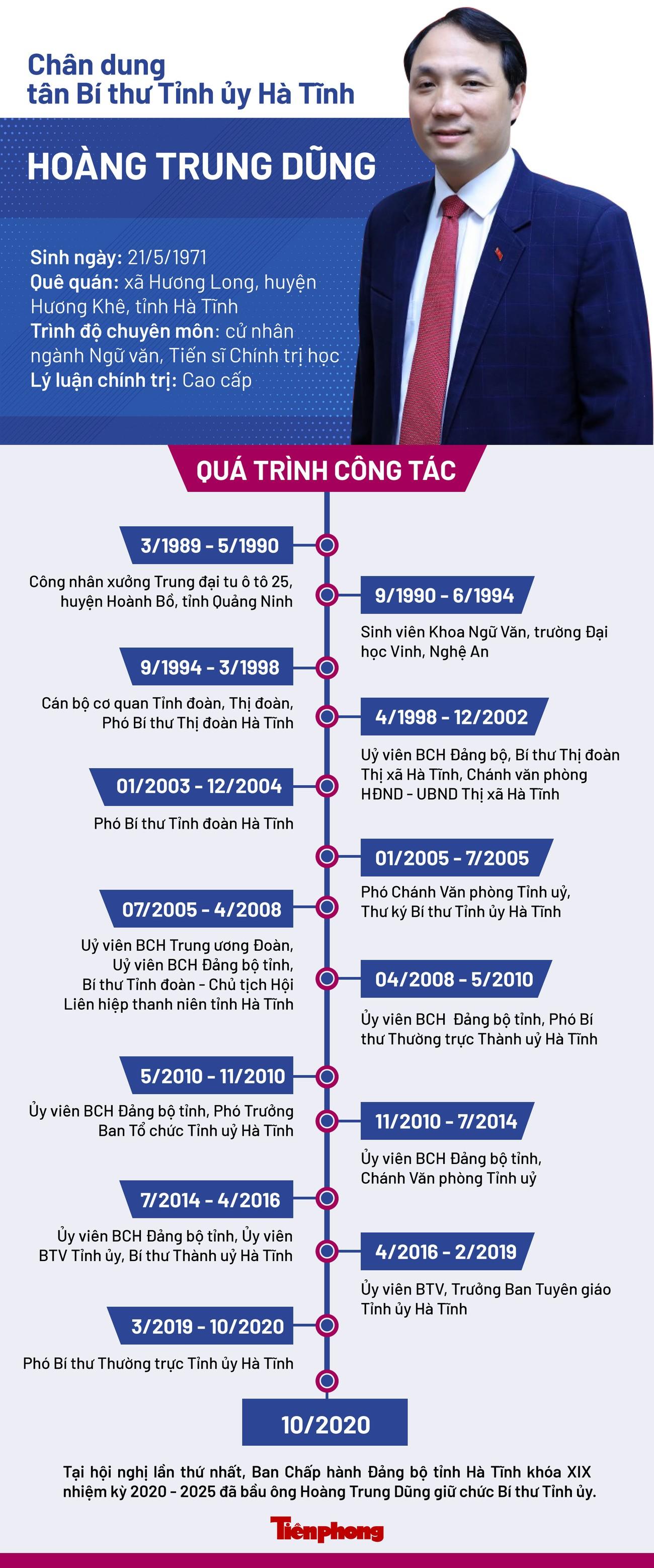 Tân Bí thư Tỉnh ủy Hà Tĩnh là tiến sĩ Chính trị học ảnh 1