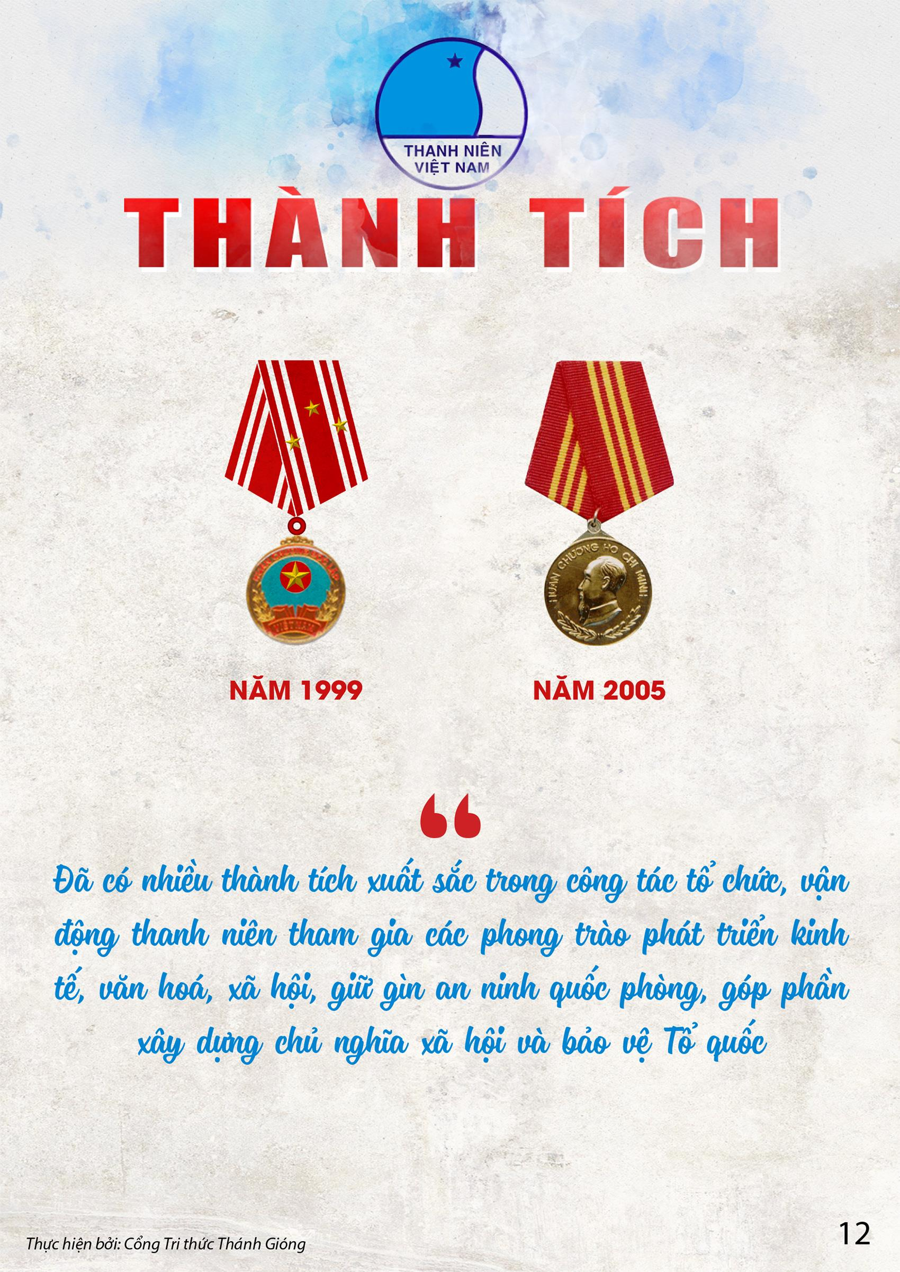 Các kỳ Đại hội toàn quốc Hội LHTN Việt Nam ảnh 12