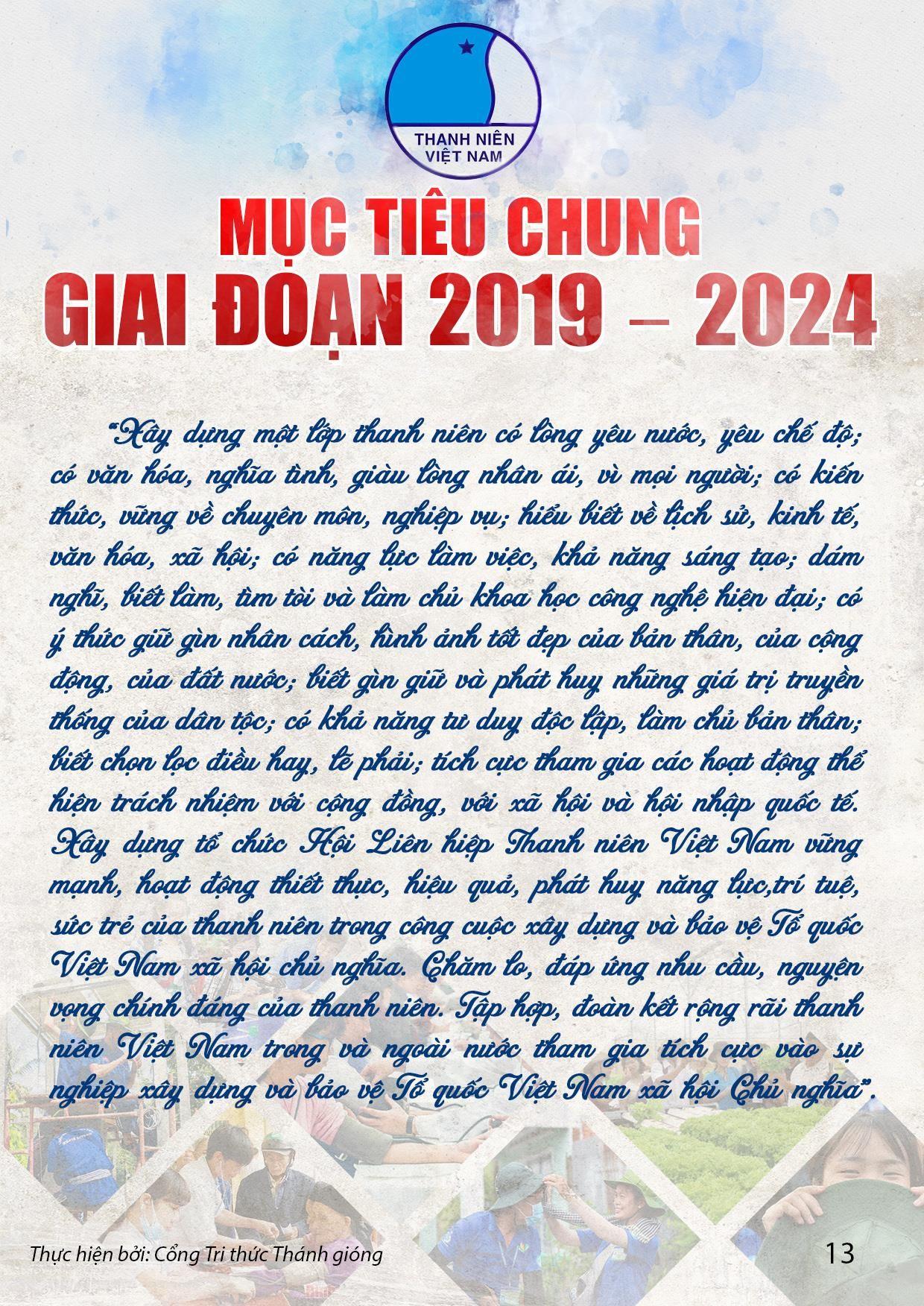 Các kỳ Đại hội toàn quốc Hội LHTN Việt Nam ảnh 13