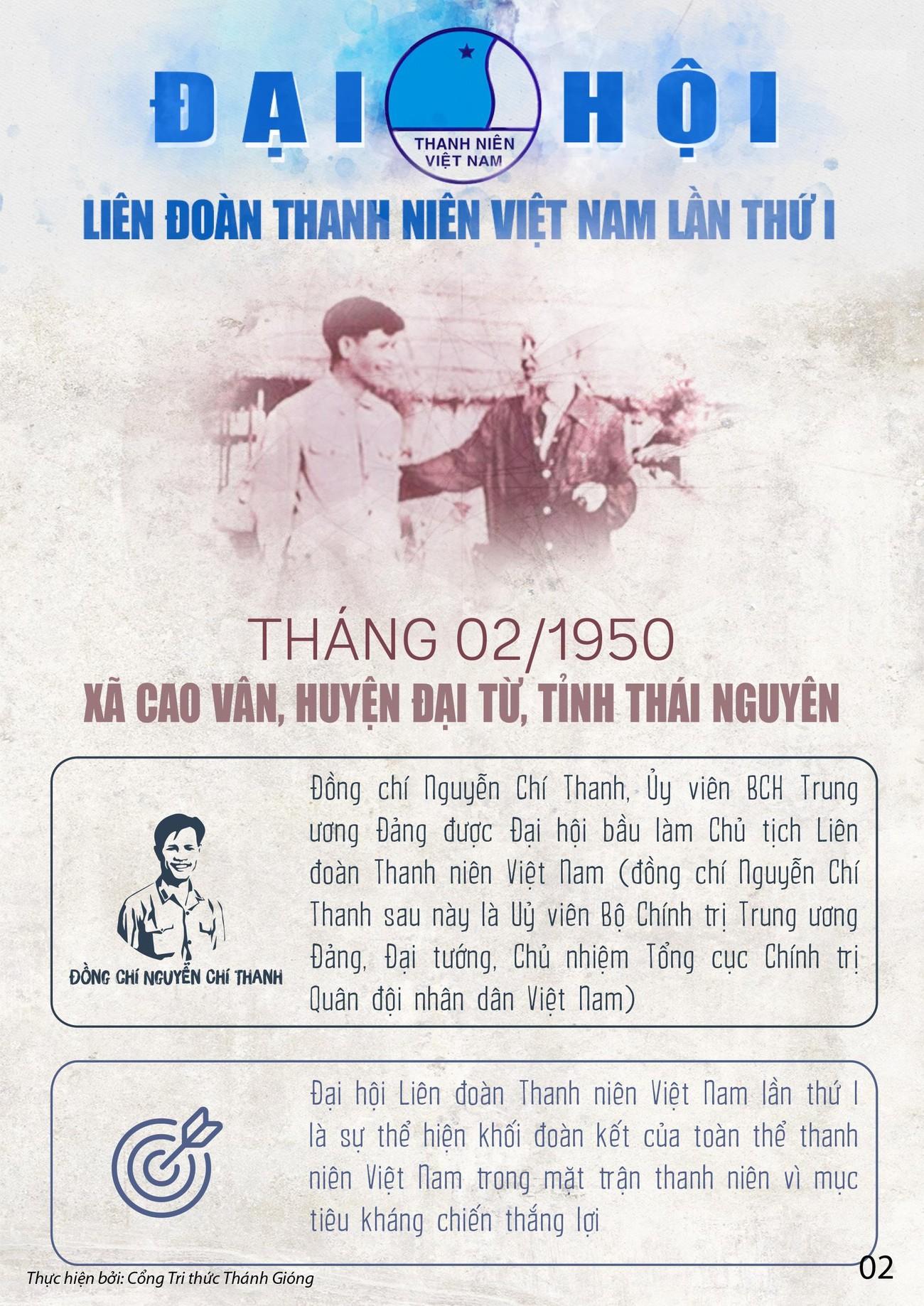 Các kỳ Đại hội toàn quốc Hội LHTN Việt Nam ảnh 2
