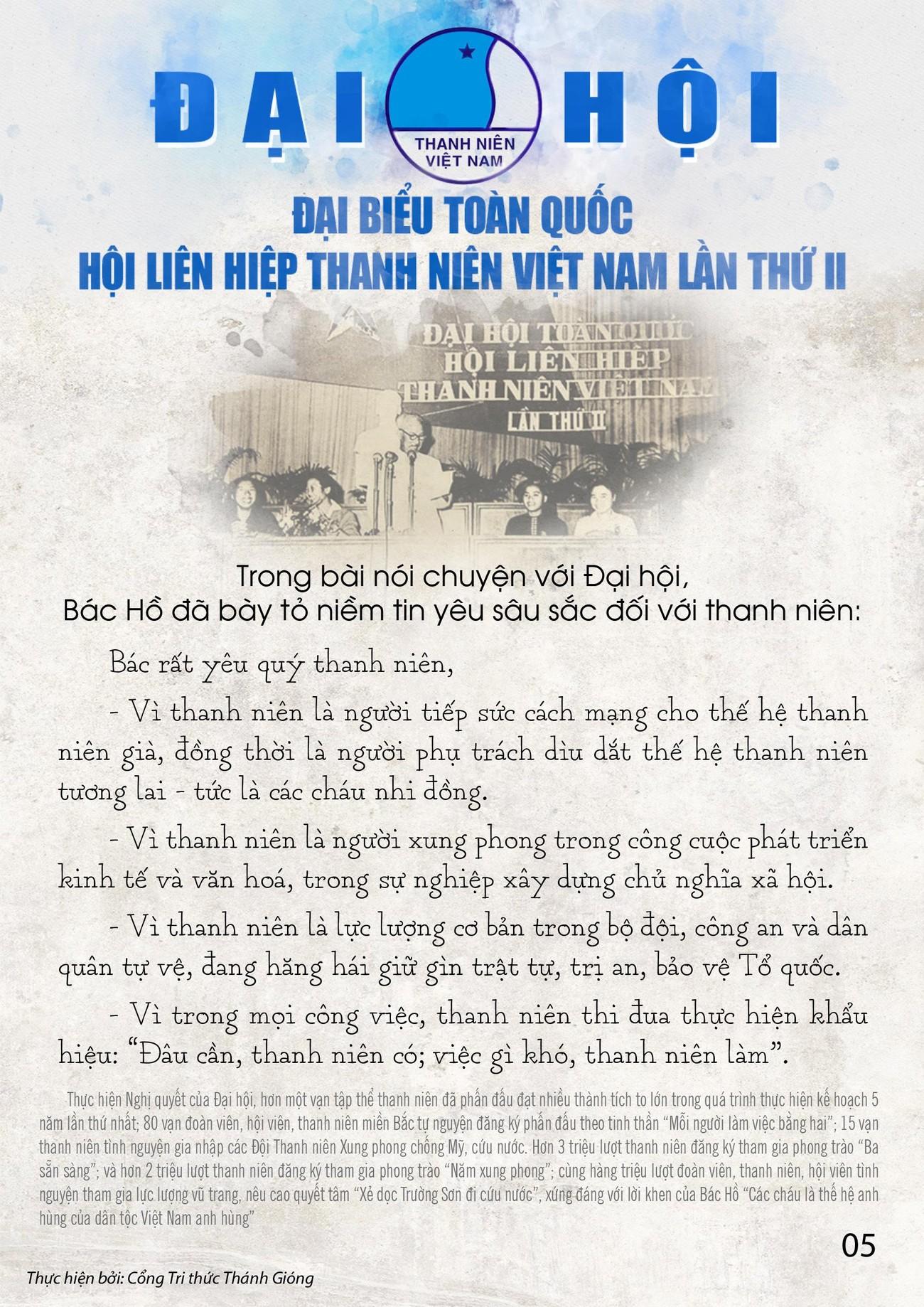 Các kỳ Đại hội toàn quốc Hội LHTN Việt Nam ảnh 5
