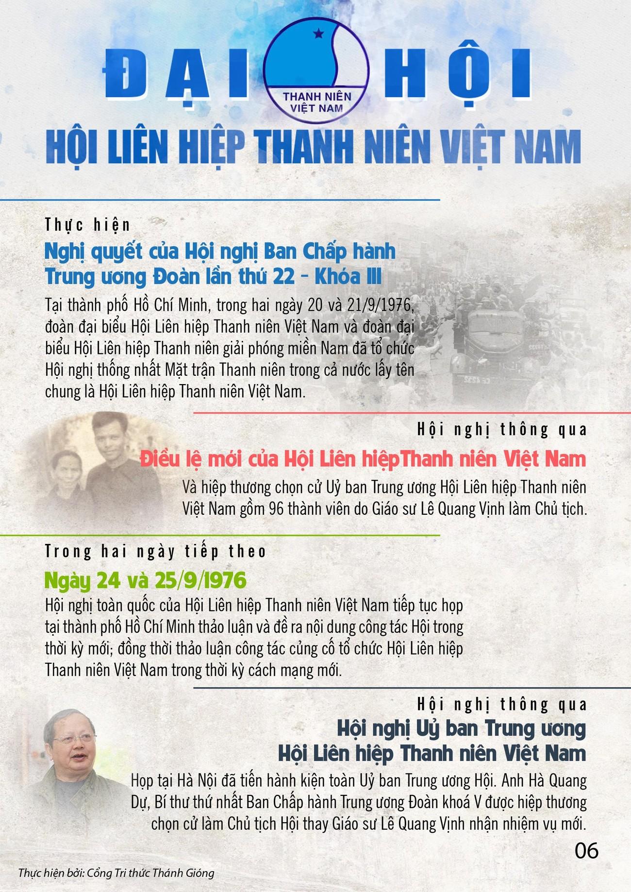 Các kỳ Đại hội toàn quốc Hội LHTN Việt Nam ảnh 6