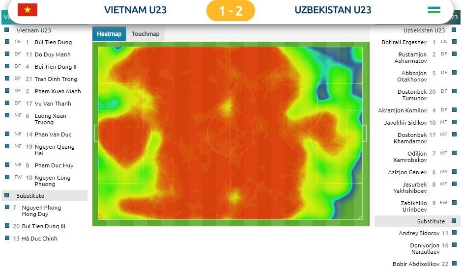 'Đọc vị' chung kết U23 giữa Việt Nam và Uzbekistan qua bản đồ thân nhiệt ảnh 1