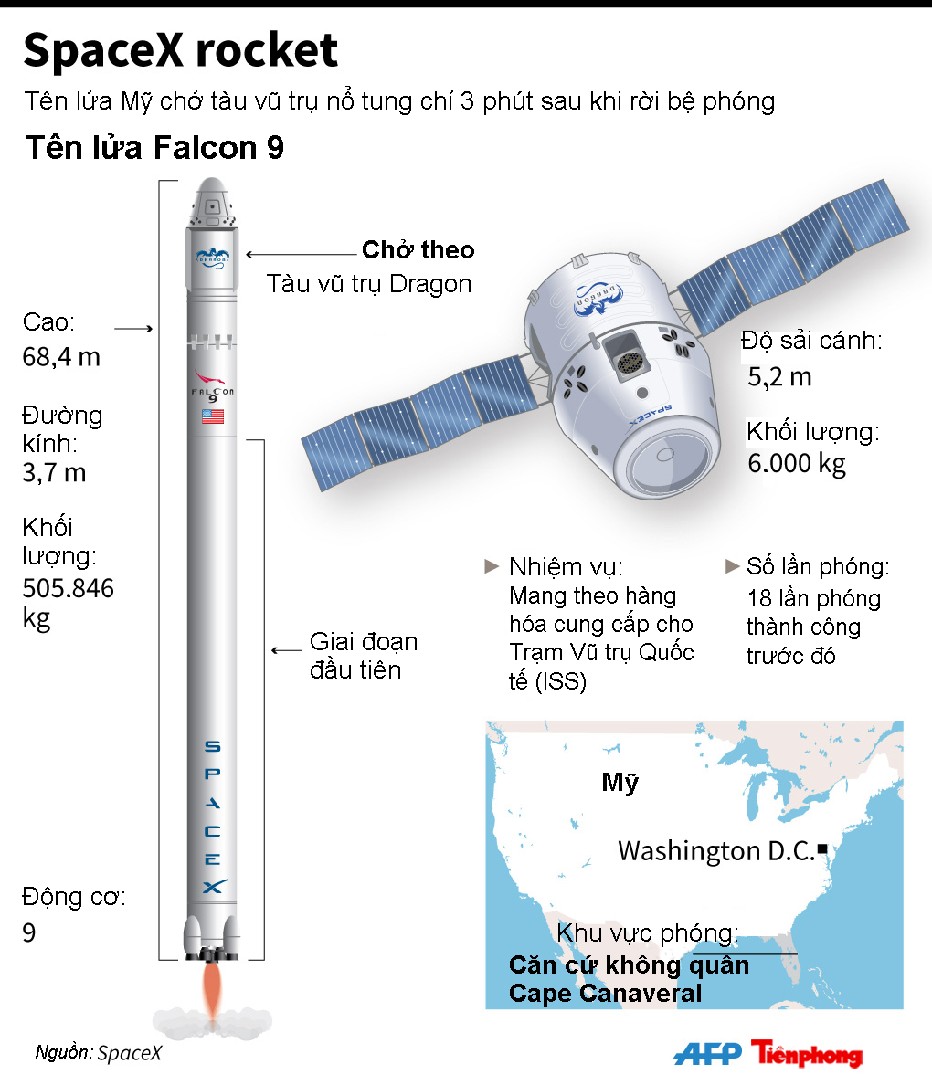[ĐỒ HOẠ] Cận cảnh tên lửa Falcon 9 nổ tung sau 3 phút rời bệ phóng ảnh 1
