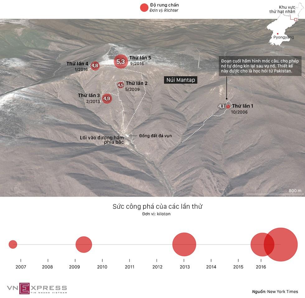 Năm lần thử hạt nhân của Triều Tiên ảnh 1