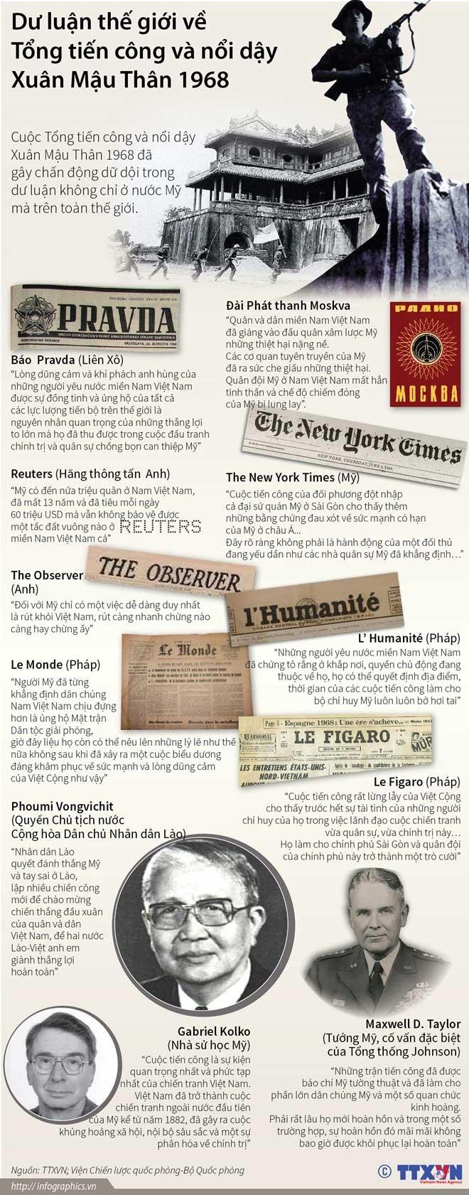 [Infographics] Dư luận thế giới về Tổng tiến công Mậu Thân 1968 ảnh 1