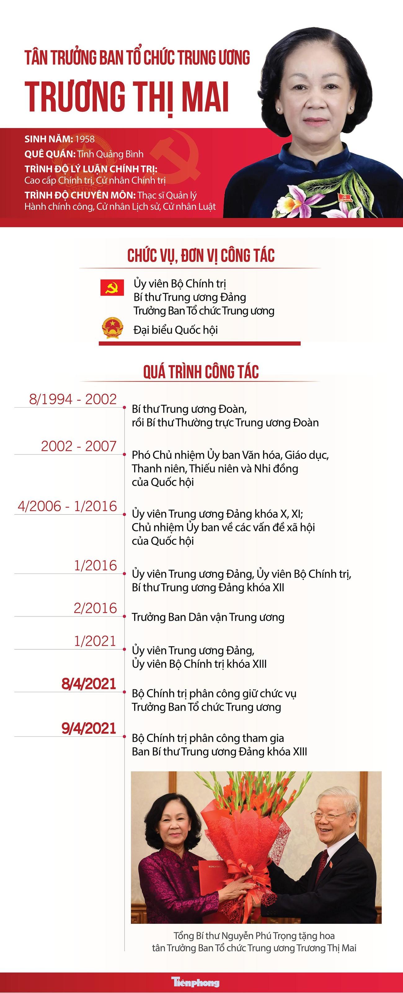 Chân dung Trưởng Ban Tổ chức Trung ương Trương Thị Mai ảnh 1