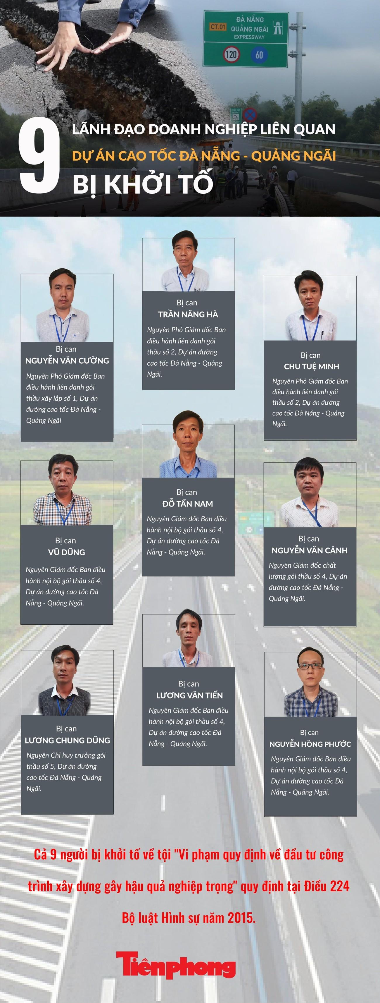 9 lãnh đạo doanh nghiệp liên quan đến cao tốc Đà Nẵng - Quảng Ngãi vừa bị khởi tố là ai? ảnh 1