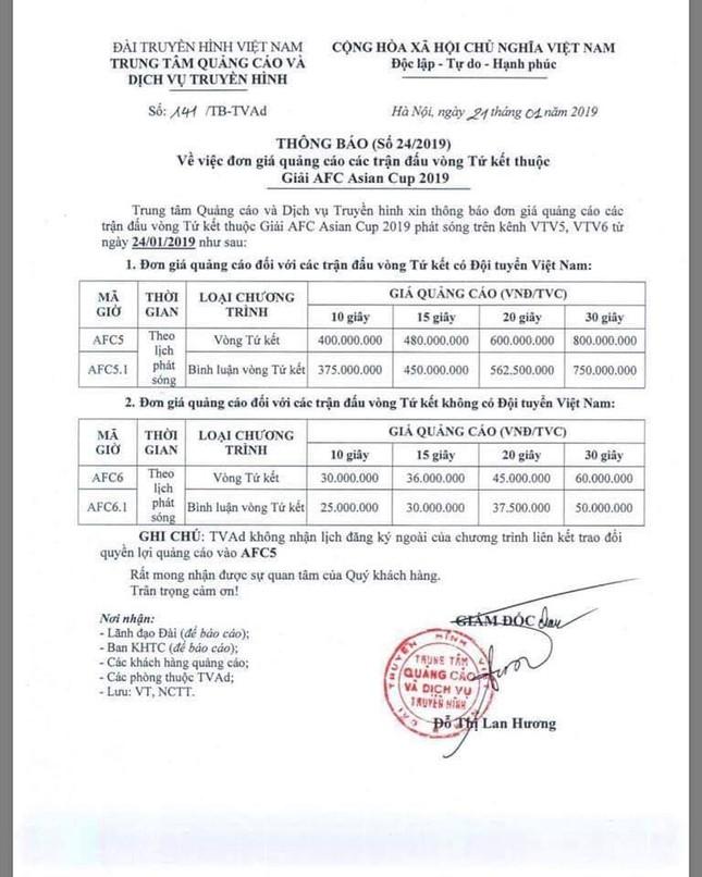 Giá quảng cáo tăng 'sốc' sau khi Việt Nam vào Tứ kết Asian Cup 2019 ảnh 1