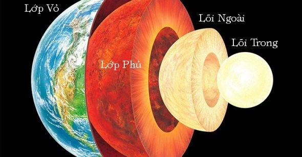 1001 thắc mắc: Sẽ kinh dị thế nào nếu Trái đất hình vuông? ảnh 1