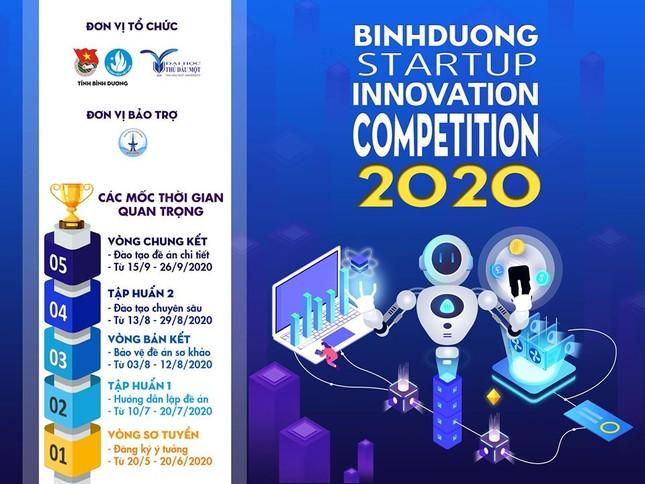 """Khởi động Cuộc thi """"BinhDuong Startup Innovation"""" năm 2020 ảnh 1"""