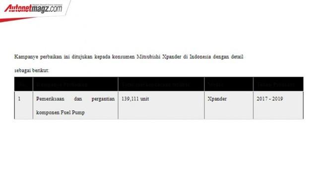 Triệu hồi hơn 139.000 xe Mitsubishi Xpander tại Indonesia ảnh 1