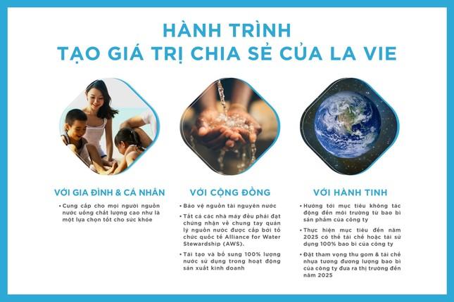 Nước sạch đến cộng đồng và mục tiêu hoàn trả 100% nước dùng trong sản xuất của La Vie ảnh 1
