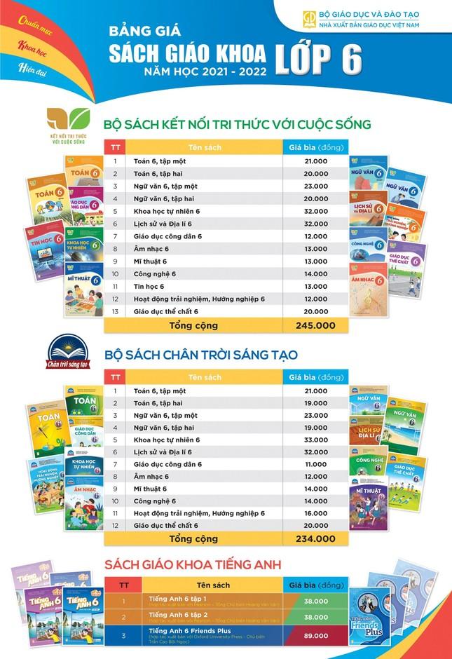 Giá sách giáo khoa lớp 2 mới cao gấp 3 lần giá hiện hành ảnh 2