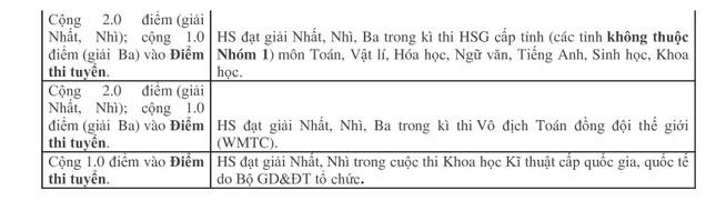 Trường Nguyễn Tất Thành không tuyển thẳng thí sinh có chứng chỉ ngoại ngữ ảnh 3