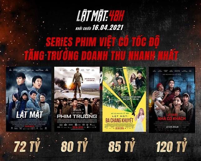 """Vì sao loạt phim hành động ăn khách nhất Việt Nam lại có tên """"Lật mặt""""? ảnh 4"""