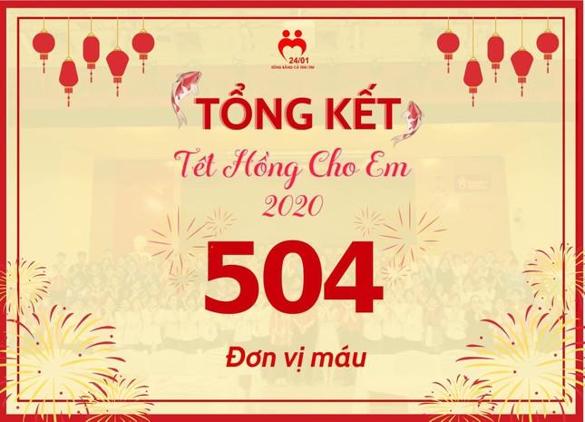 """Ngày hội hiến máu """"Tết Hồng Cho Em"""" 2021 ảnh 1"""