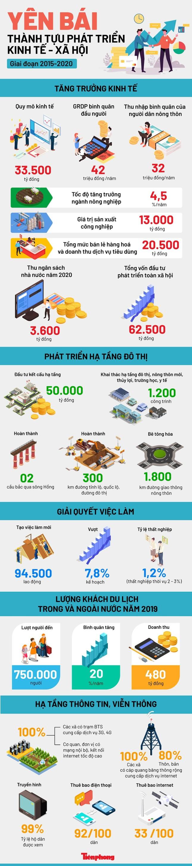 Bí thư Yên Bái Phạm Thị Thanh Trà không tham gia BCH Đảng bộ tỉnh khóa mới ảnh 2