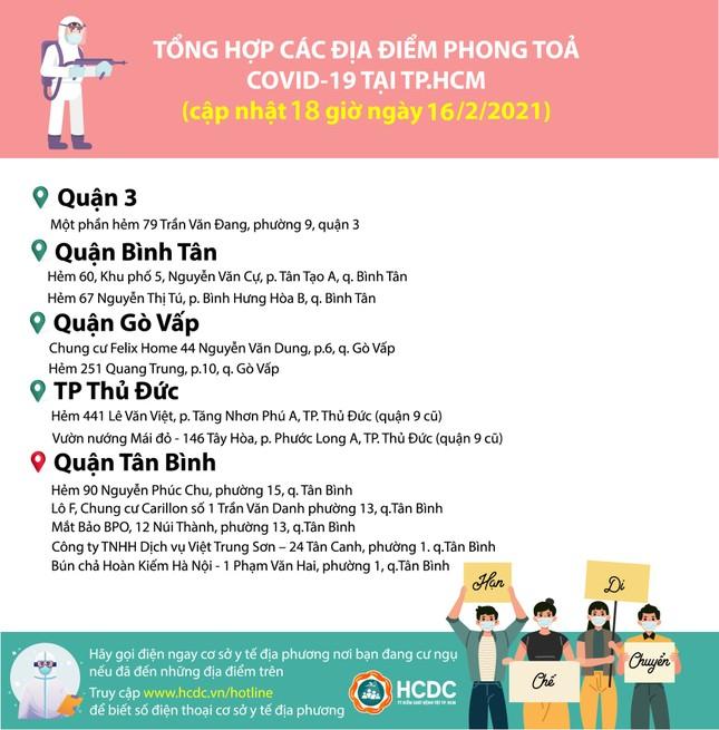 Chi tiết những người từ xã phường, thôn xóm nào đến Hà Nội phải cách ly, xét nghiệm? ảnh 2