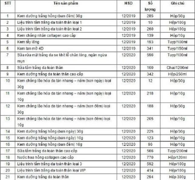 Mỹ phẩm Phi Thanh Vân bị phạt 155 triệu đồng ảnh 1