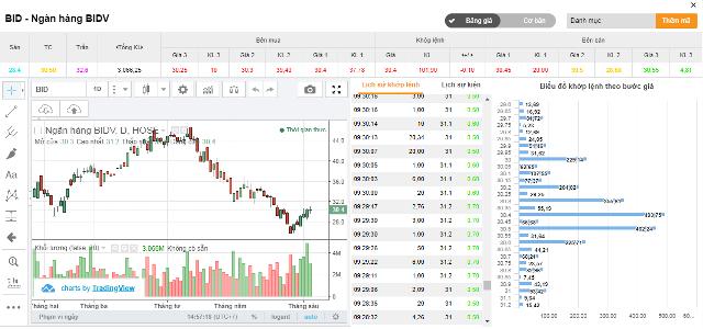 Cổ phiếu BID 'vô cảm' trước tin xấu về ông Trần Bắc Hà ảnh 1