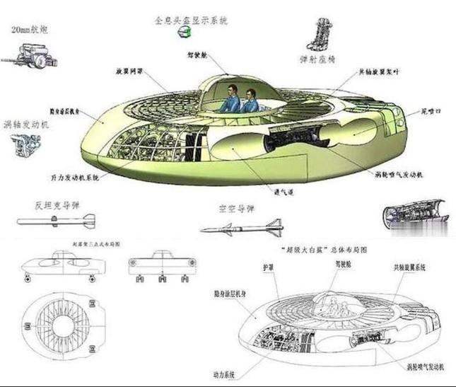 Đĩa bay kỳ dị và chiếc trực thăng 'bản sao' hàng Mỹ của Trung Quốc ảnh 3