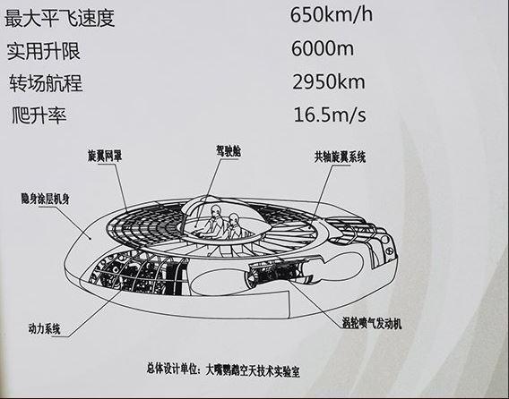 Chiếc trực thăng 'siêu cấp đại bạch sa' kỳ dị của quân đội Trung Quốc ảnh 1