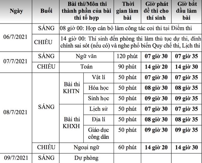 Bộ GD - ĐT công bố lịch thi tốt nghiệp THPT 2021 ảnh 1