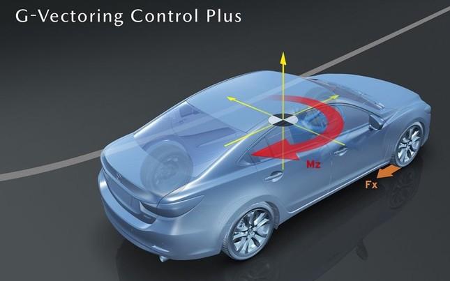 Hệ thống hỗ trợ kiểm soát gia tốc G-Vectoring Control (GVC) được nâng cấp