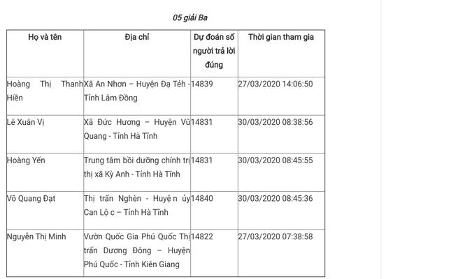 Bạn Trần Phong Bắc đoạt giải Nhất Cuộc thi tuần tìm hiểu truyền thống ngành Tuyên giáo ảnh 6
