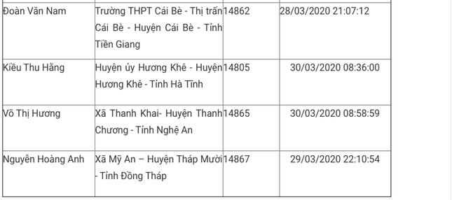 Bạn Trần Phong Bắc đoạt giải Nhất Cuộc thi tuần tìm hiểu truyền thống ngành Tuyên giáo ảnh 8
