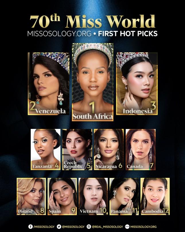 Hoa hậu Đỗ Thị Hà được dự đoán lọt Top 10 Miss World 2021 ảnh 1