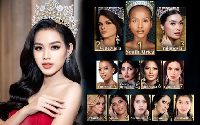 Top 3 HHVN 2020: Đỗ Thị Hà miệt mài từ thiện, Phương Anh – Ngọc Thảo chuẩn bị 'chinh chiến' quốc tế ảnh 8