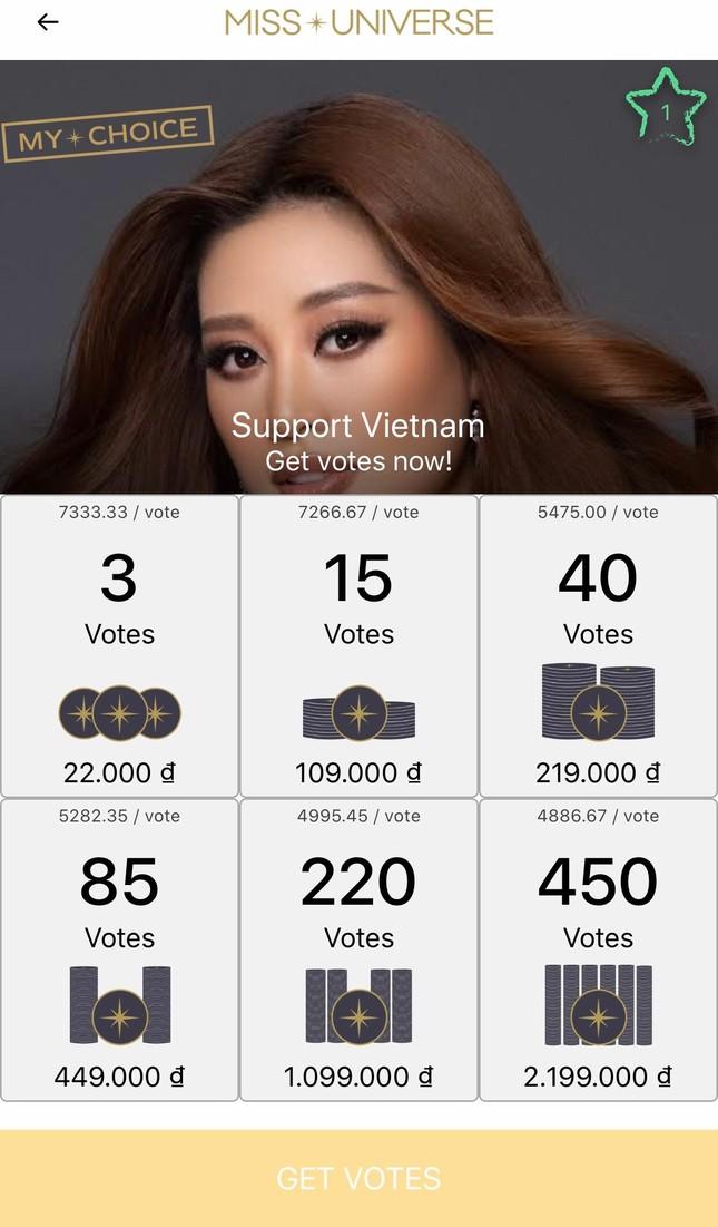 Ảnh profile chính thức của Khánh Vân được đăng tải trên trang chủ Miss Universe ảnh 2