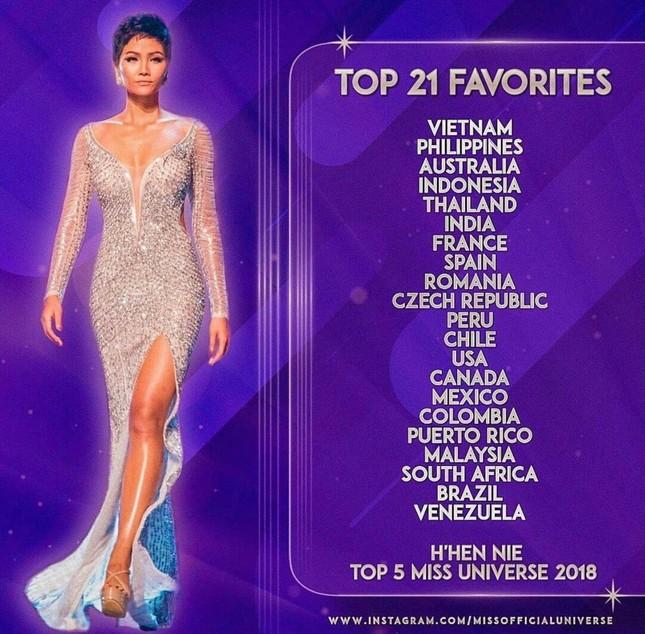 H'Hen Niê bình chọn 21 thí sinh nổi bật nhất Miss Universe 2020, Khánh Vân đứng đầu bảng ảnh 1