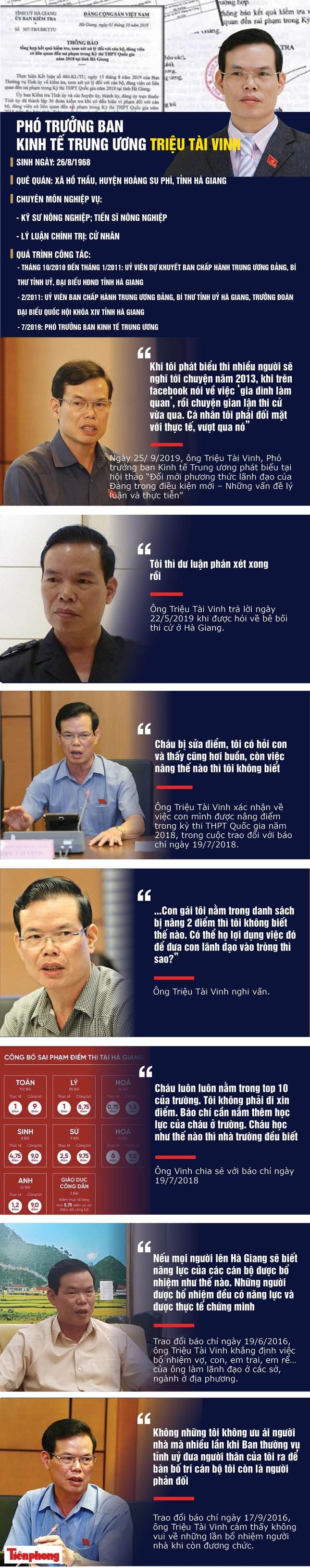 Hôm nay tuyên án gian lận thi cử Hà Giang: Nâng điểm 106 thí sinh để 'tạo phúc'? ảnh 2
